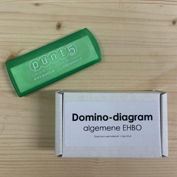 domino ehbo